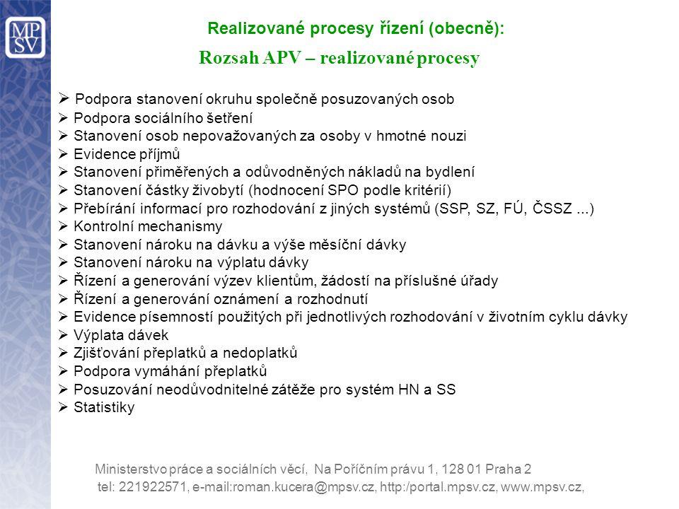 tel: 221922571, e-mail:roman.kucera@mpsv.cz, http:/portal.mpsv.cz, www.mpsv.cz, Ministerstvo práce a sociálních věcí, Na Poříčním právu 1, 128 01 Praha 2 Model IS HN a IS SS