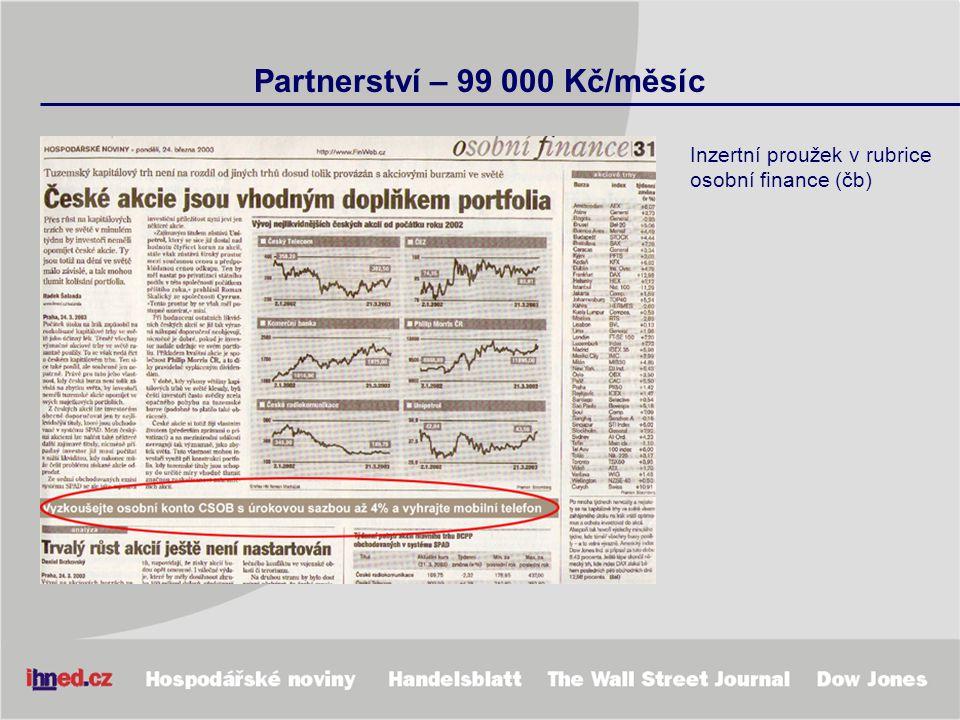 Partnerství – 99 000 Kč/měsíc Inzertní proužek v rubrice osobní finance (čb)
