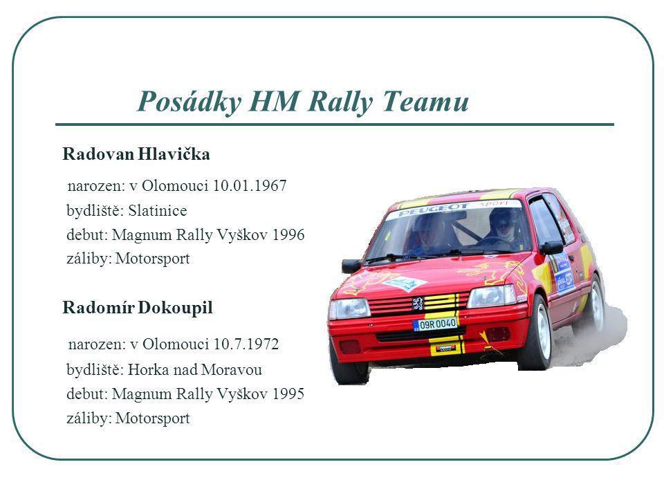 Posádky HM Rally Teamu Radovan Hlavička narozen: v Olomouci 10.01.1967 bydliště: Slatinice debut: Magnum Rally Vyškov 1996 záliby: Motorsport Radomír