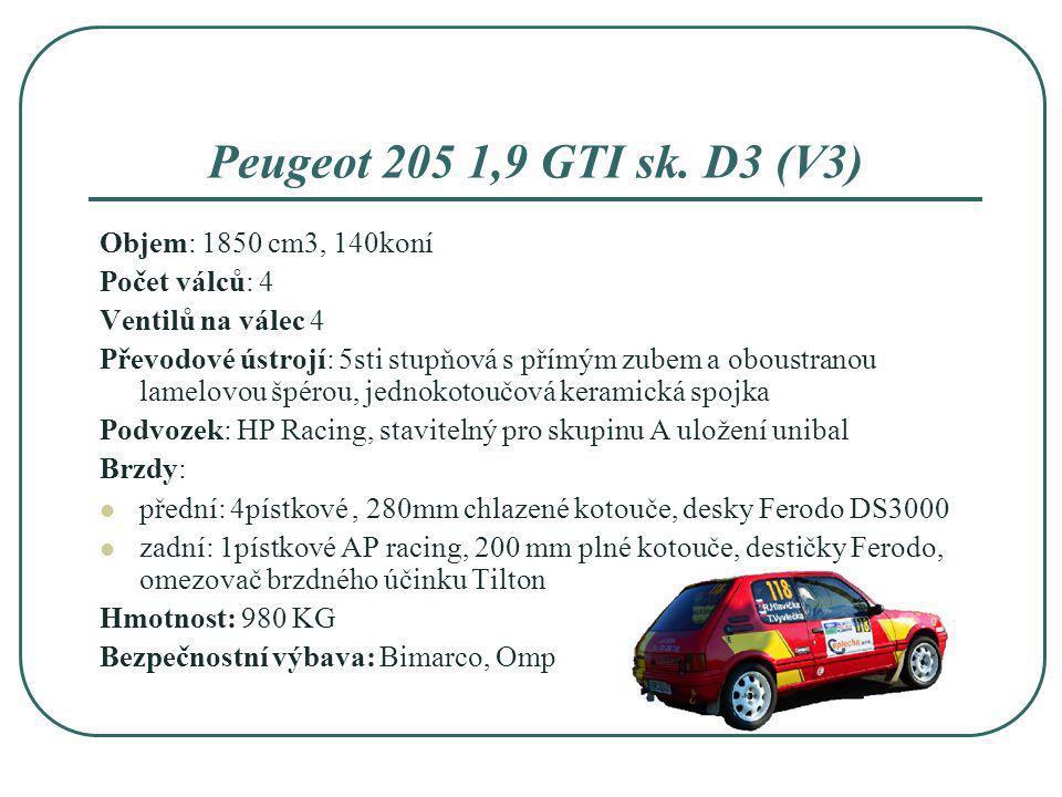 Peugeot 205 1,9 GTI sk. D3 (V3) Objem: 1850 cm3, 140koní Počet válců: 4 Ventilů na válec 4 Převodové ústrojí: 5sti stupňová s přímým zubem a oboustran
