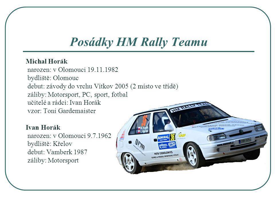 Posádky HM Rally Teamu Michal Horák narozen: v Olomouci 19.11.1982 bydliště: Olomouc debut: závody do vrchu Vítkov 2005 (2 místo ve třídě) záliby: Mot