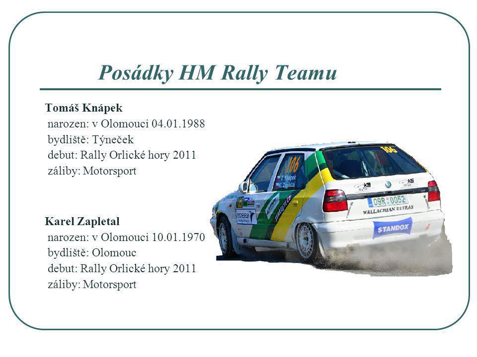 Posádky HM Rally Teamu Tomáš Knápek narozen: v Olomouci 04.01.1988 bydliště: Týneček debut: Rally Orlické hory 2011 záliby: Motorsport Karel Zapletal