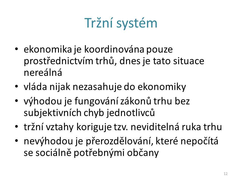 Tržní systém ekonomika je koordinována pouze prostřednictvím trhů, dnes je tato situace nereálná vláda nijak nezasahuje do ekonomiky výhodou je fungov