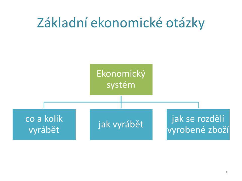 Úkol na závěr jak jste během výkladu poznali, každý systém má své výhody a nevýhody pokuste se jmenovat některé z nich a vytvořit teorii ideálního ekonomického systému 14
