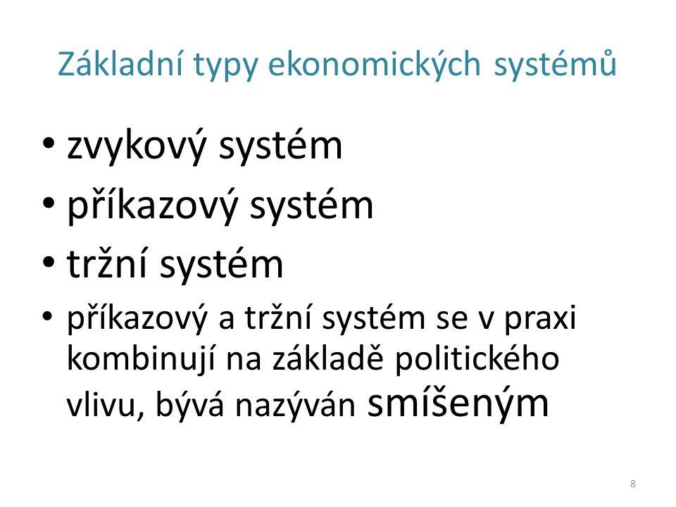 Základní typy ekonomických systémů zvykový systém příkazový systém tržní systém příkazový a tržní systém se v praxi kombinují na základě politického v