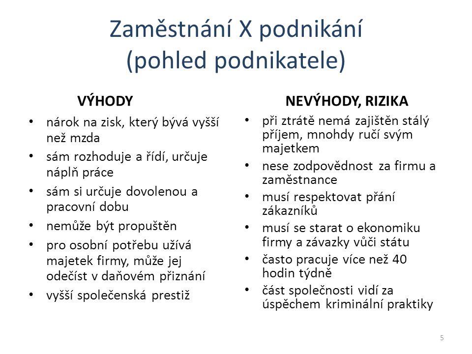 Zdroje Literatura: Švarcová, Jena.2010. Ekonomie, stručný přehled.