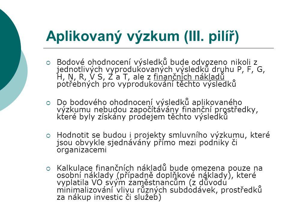 Aplikovaný výzkum (III.