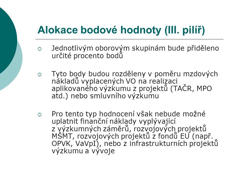 Alokace bodové hodnoty (III.