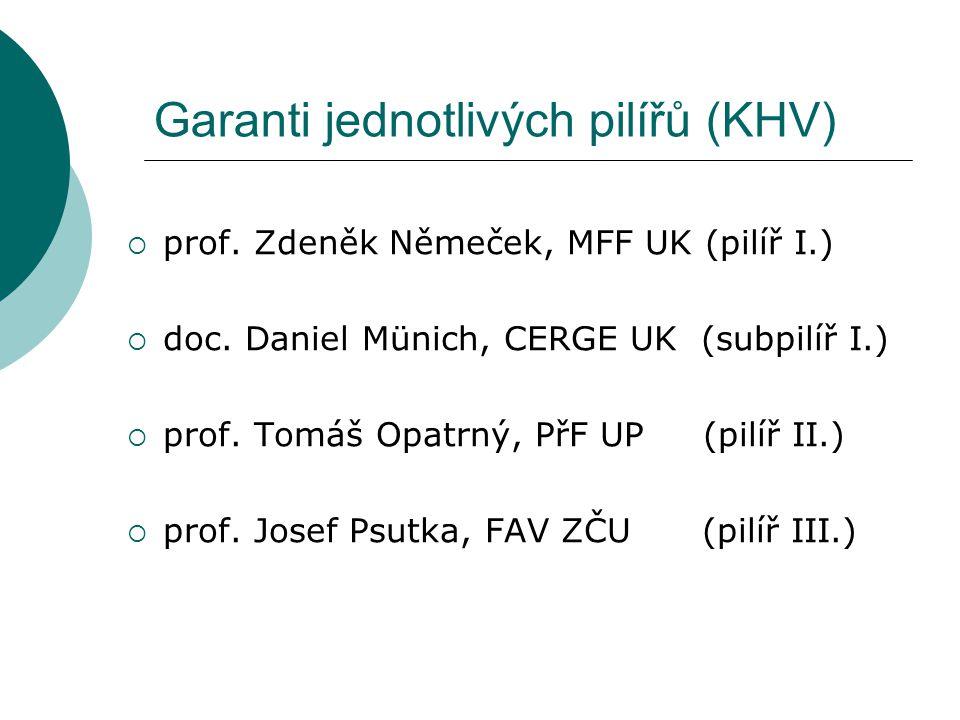 Garanti jednotlivých pilířů (KHV)  prof. Zdeněk Němeček, MFF UK (pilíř I.)  doc. Daniel Münich, CERGE UK (subpilíř I.)  prof. Tomáš Opatrný, PřF UP