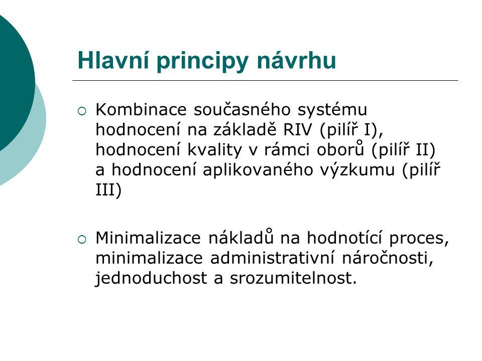Hlavní principy návrhu  Kombinace současného systému hodnocení na základě RIV (pilíř I), hodnocení kvality v rámci oborů (pilíř II) a hodnocení aplik