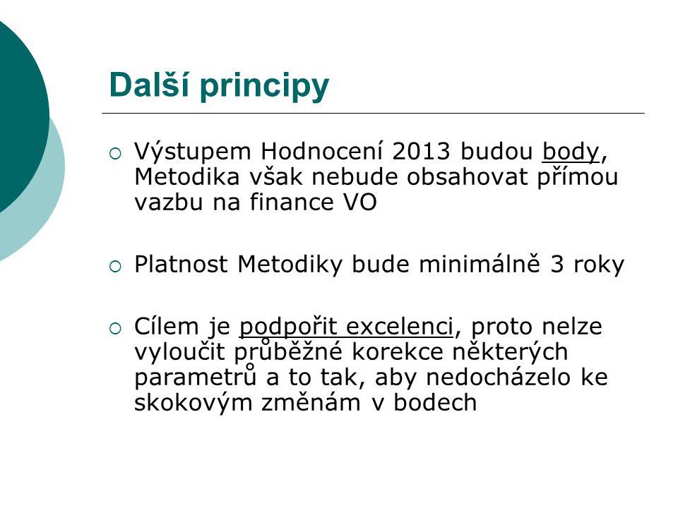 Další principy  Výstupem Hodnocení 2013 budou body, Metodika však nebude obsahovat přímou vazbu na finance VO  Platnost Metodiky bude minimálně 3 ro