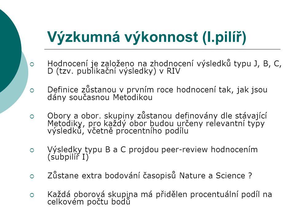 Výzkumná výkonnost (I.pilíř)  Hodnocení je založeno na zhodnocení výsledků typu J, B, C, D (tzv. publikační výsledky) v RIV  Definice zůstanou v prv