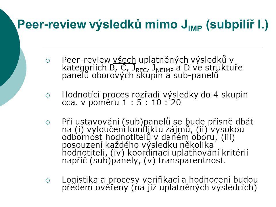 Peer-review výsledků mimo J IMP (subpilíř I.)  Peer-review všech uplatněných výsledků v kategoriích B, C, J REC, J NEIMP a D ve struktuře panelů oborových skupin a sub-panelů  Hodnotící proces rozřadí výsledky do 4 skupin cca.