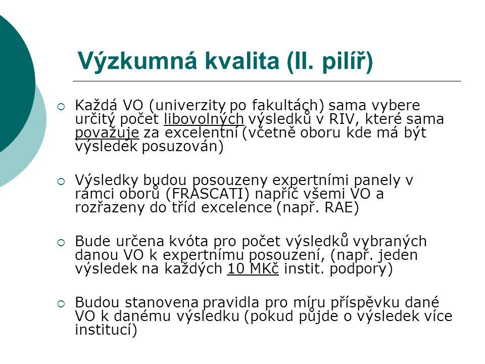 Alokace bodové hodnoty (II.