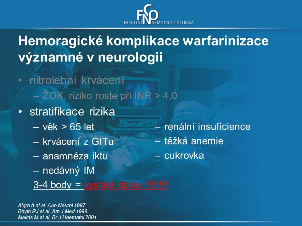 Hemoragické komplikace warfarinizace významné v neurologii nitrolební krvácení –ŽOK, riziko roste při INR > 4,0 stratifikace rizika –věk > 65 let –krv