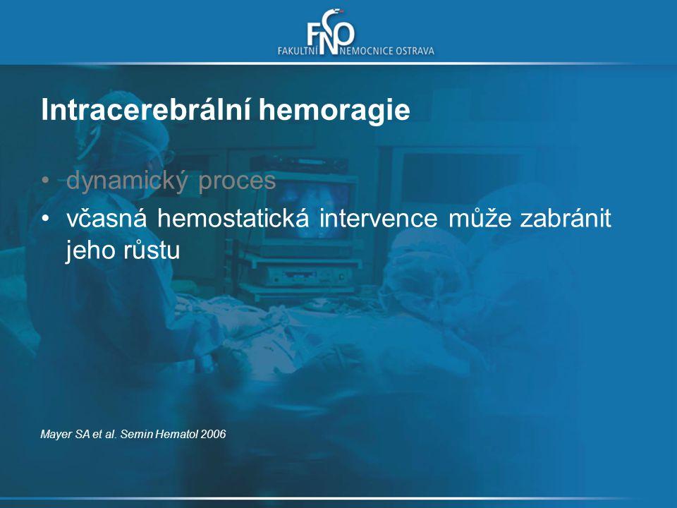 Intracerebrální hemoragie dynamický proces včasná hemostatická intervence může zabránit jeho růstu Mayer SA et al. Semin Hematol 2006