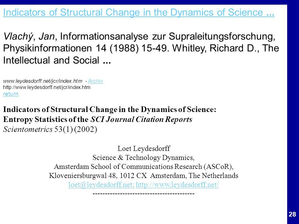 18.1.2011IKI 2011 (c) M. Špála 2011 28 Indicators of Structural Change in the Dynamics of Science... Vlachý, Jan, Informationsanalyse zur Supraleitung