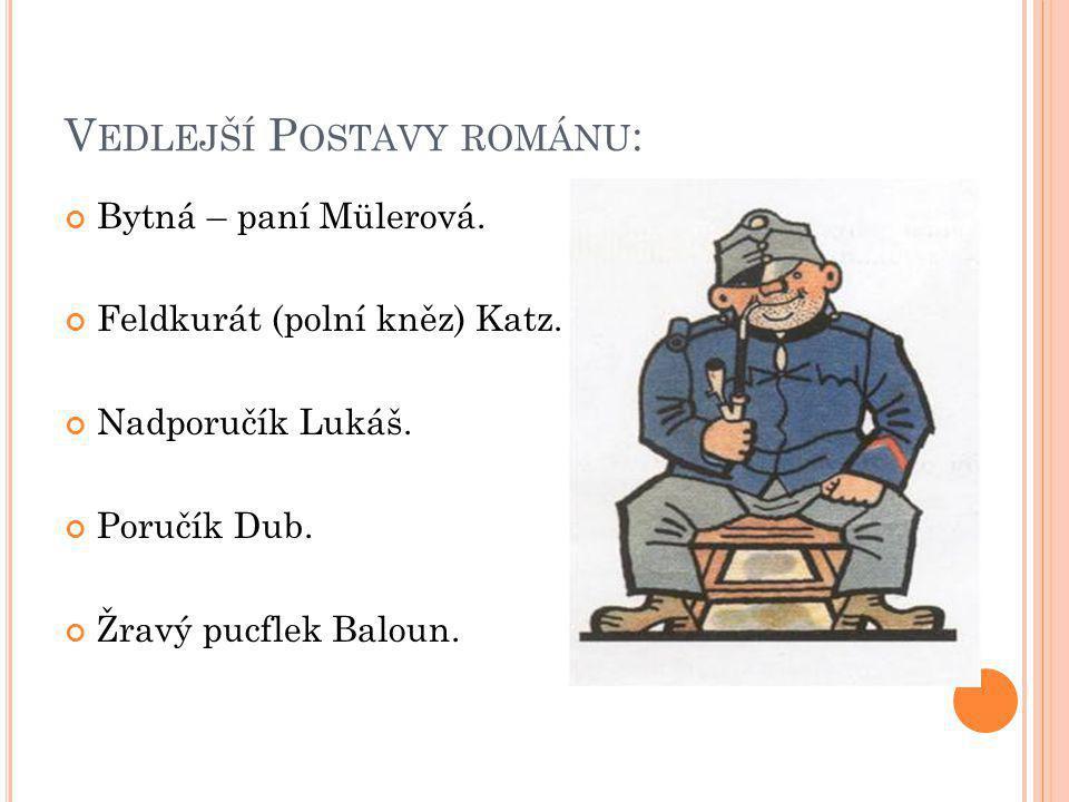V EDLEJŠÍ P OSTAVY ROMÁNU : Bytná – paní Mülerová.