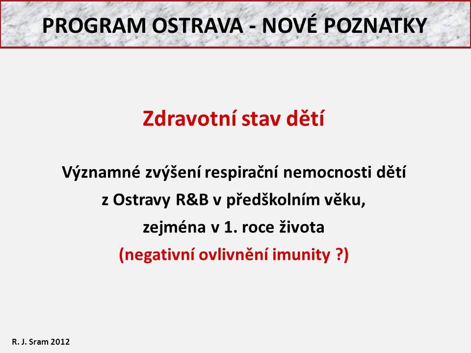 PROGRAM OSTRAVA - NOVÉ POZNATKY R. J. Sram 2012 Zdravotní stav dětí Významné zvýšení respirační nemocnosti dětí z Ostravy R&B v předškolním věku, zejm