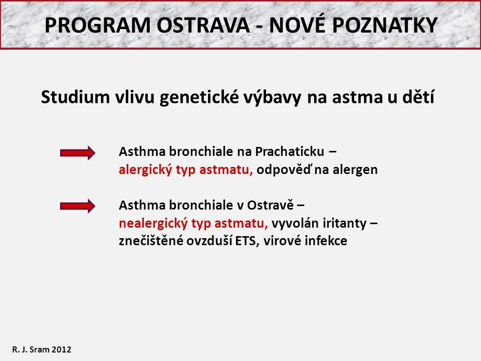 PROGRAM OSTRAVA - NOVÉ POZNATKY R. J. Sram 2012 Studium vlivu genetické výbavy na astma u dětí Asthma bronchiale na Prachaticku – alergický typ astmat