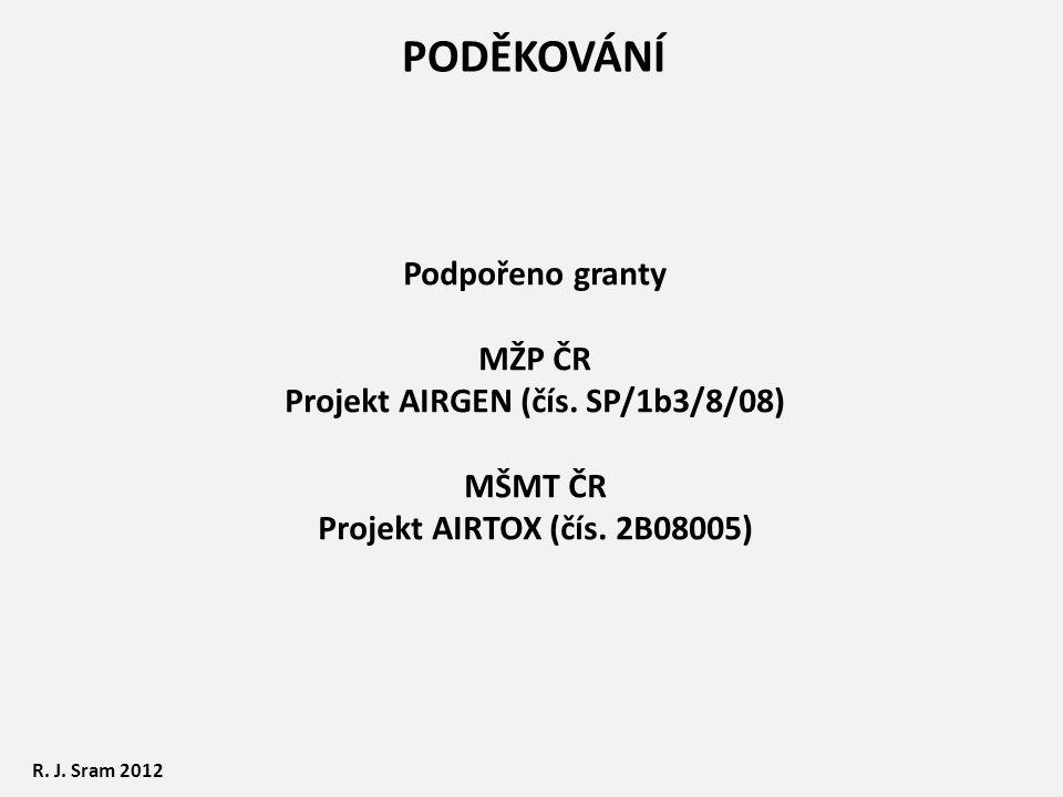 Podpořeno granty MŽP ČR Projekt AIRGEN (čís. SP/1b3/8/08) MŠMT ČR Projekt AIRTOX (čís. 2B08005) R. J. Sram 2012 PODĚKOVÁNÍ