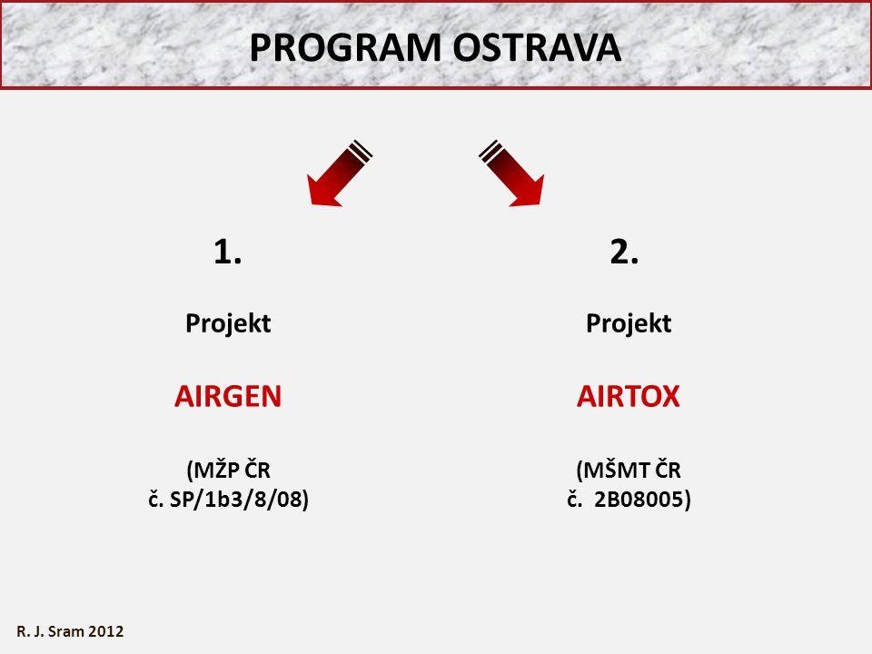 PROGRAM OSTRAVA Projekt AIRGEN (MŽP ČR č. SP/1b3/8/08) 1.2. R. J. Sram 2012 Projekt AIRTOX (MŠMT ČR č. 2B08005)