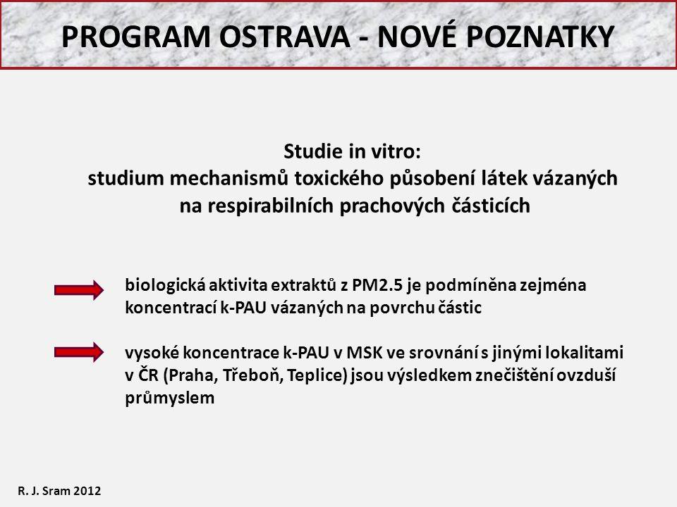 PROGRAM OSTRAVA - NOVÉ POZNATKY R. J. Sram 2012 Studie in vitro: studium mechanismů toxického působení látek vázaných na respirabilních prachových čás