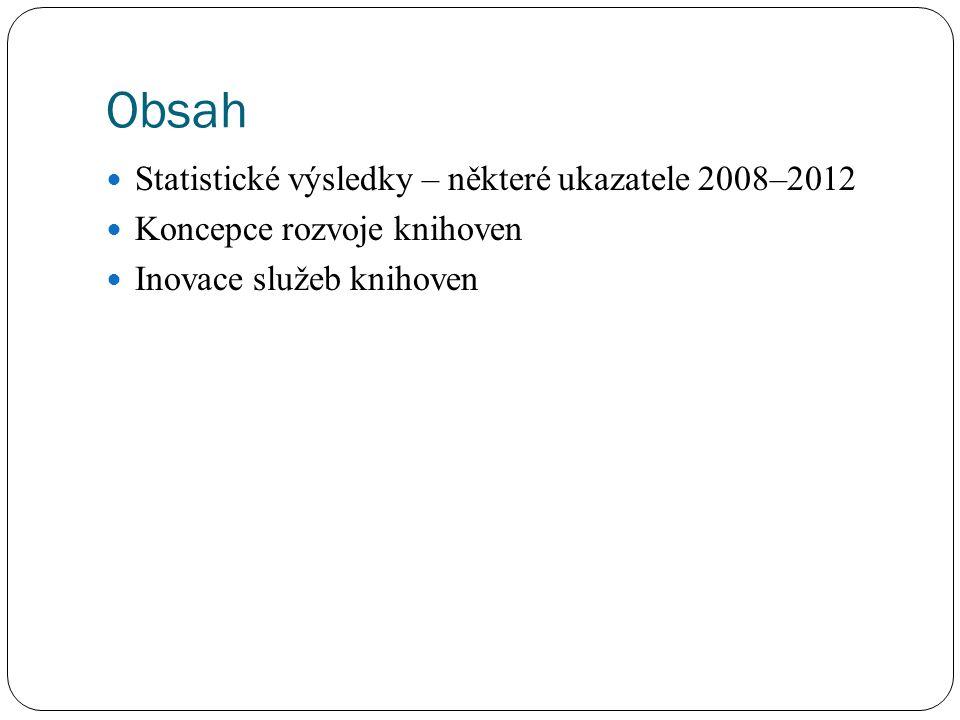 Obsah Statistické výsledky – některé ukazatele 2008–2012 Koncepce rozvoje knihoven Inovace služeb knihoven