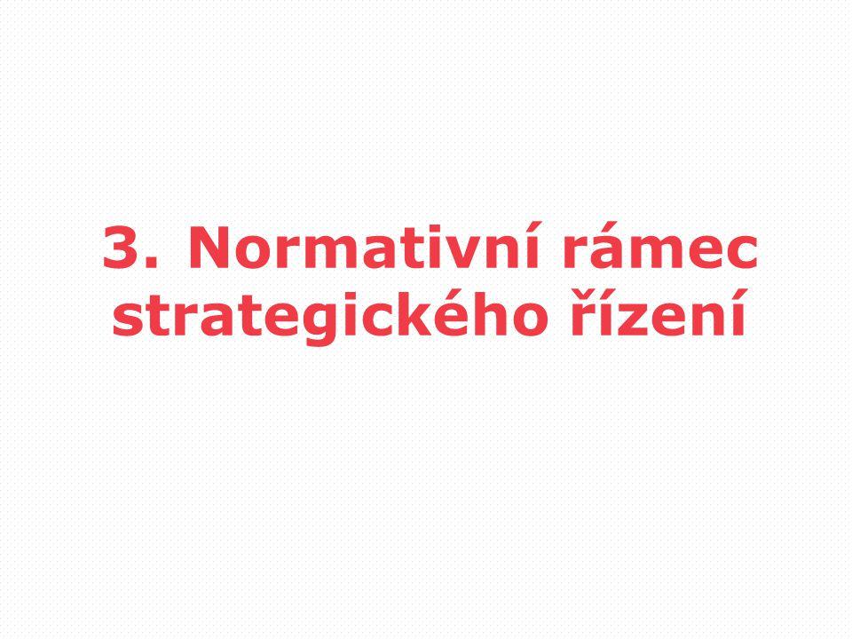 3.Normativní rámec strategického řízení