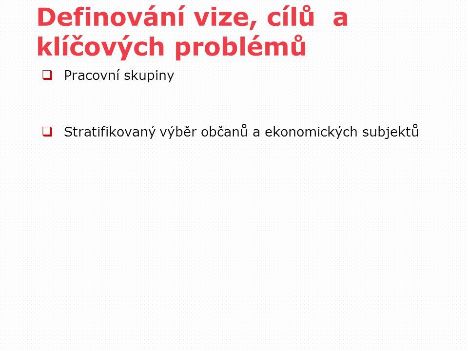Definování vize, cílů a klíčových problémů  Pracovní skupiny  Stratifikovaný výběr občanů a ekonomických subjektů
