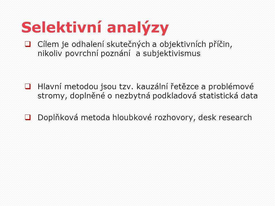 Selektivní analýzy  Cílem je odhalení skutečných a objektivních příčin, nikoliv povrchní poznání a subjektivismus  Hlavní metodou jsou tzv. kauzální