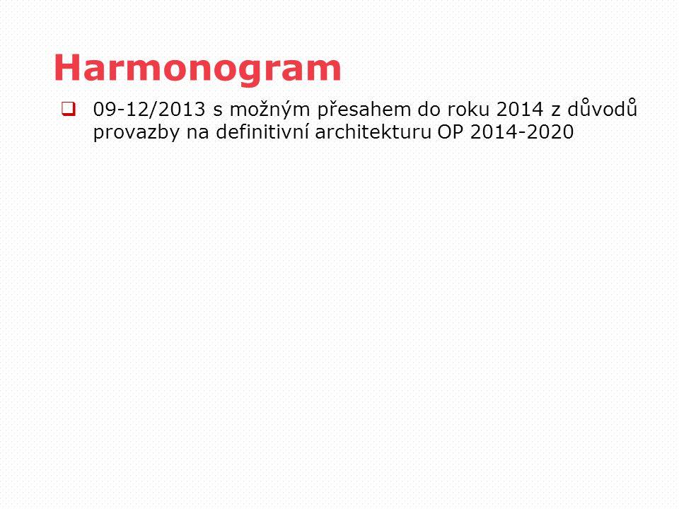 Harmonogram  09-12/2013 s možným přesahem do roku 2014 z důvodů provazby na definitivní architekturu OP 2014-2020