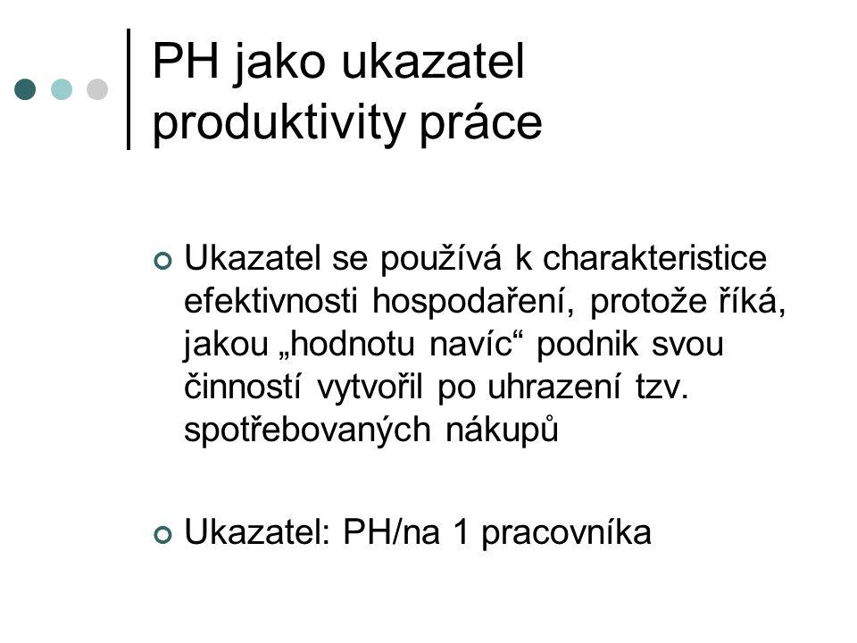"""PH jako ukazatel produktivity práce Ukazatel se používá k charakteristice efektivnosti hospodaření, protože říká, jakou """"hodnotu navíc"""" podnik svou či"""