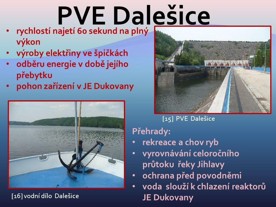 PVE Dalešice [15] PVE Dalešice rychlostí najetí 60 sekund na plný výkon výroby elektřiny ve špičkách odběru energie v době jejího přebytku pohon zaříz