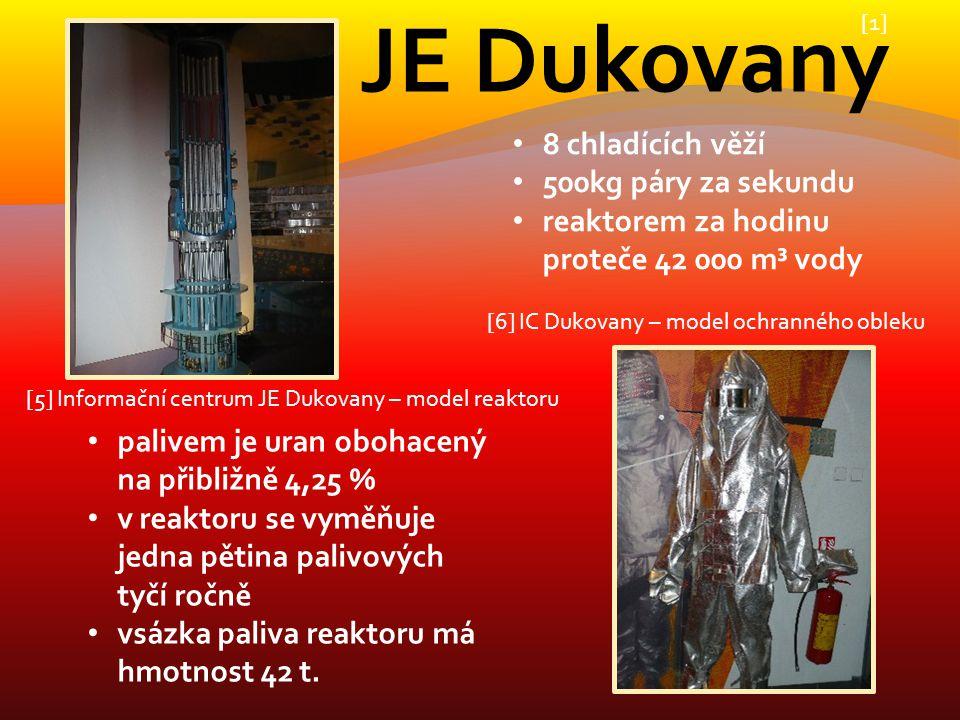 [1] JE Dukovany 8 chladících věží 500kg páry za sekundu reaktorem za hodinu proteče 42 000 m³ vody palivem je uran obohacený na přibližně 4,25 % v rea