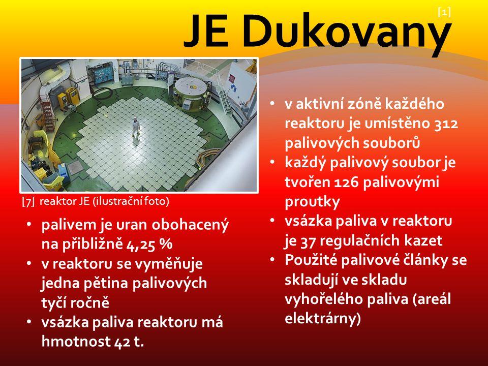[1] JE Dukovany palivem je uran obohacený na přibližně 4,25 % v reaktoru se vyměňuje jedna pětina palivových tyčí ročně vsázka paliva reaktoru má hmot