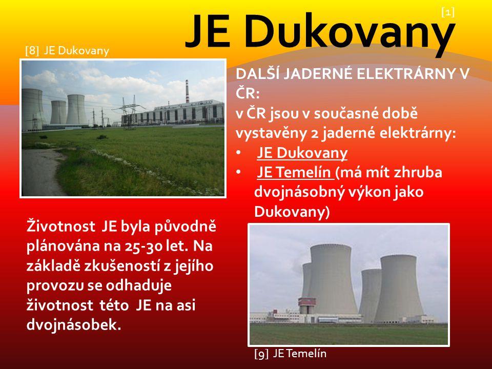 Jaderné elektrárny ve světě JE jsou vystavěny ve více než 3o státech JE představují asi 18% veškeré výroby elektrické energie Masivně je rozvíjena jaderné energetika v Číně, Japonsku, Rusku, Indii a USA.