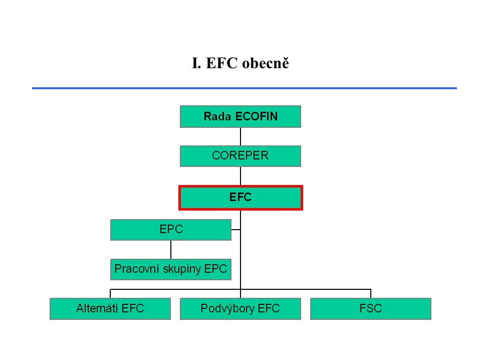 I. EFC obecně