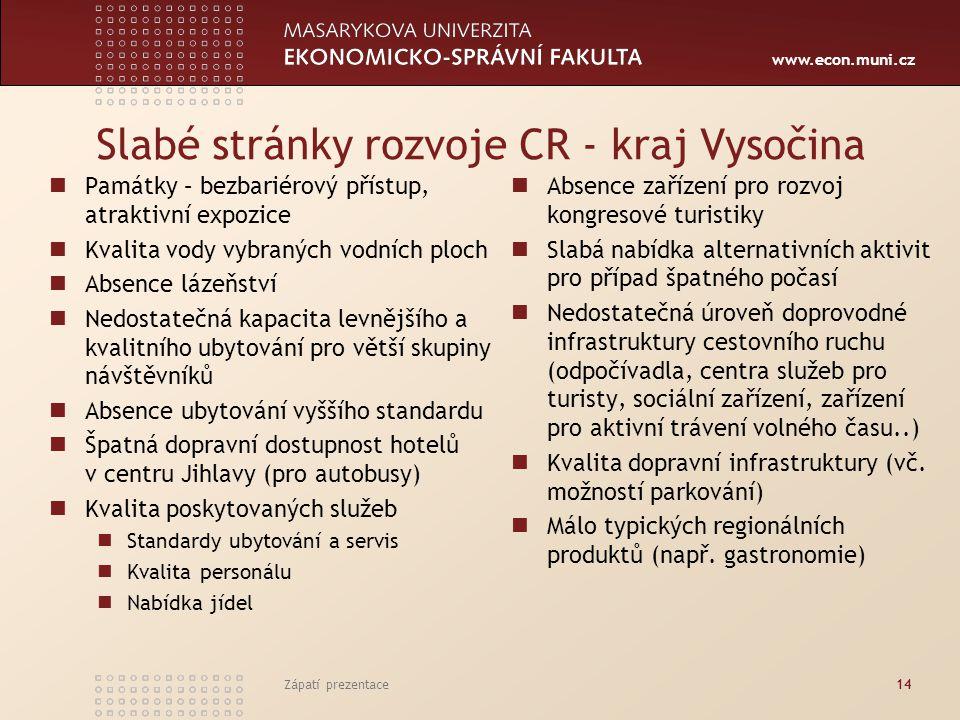 www.econ.muni.cz Slabé stránky rozvoje CR - kraj Vysočina Památky – bezbariérový přístup, atraktivní expozice Kvalita vody vybraných vodních ploch Abs