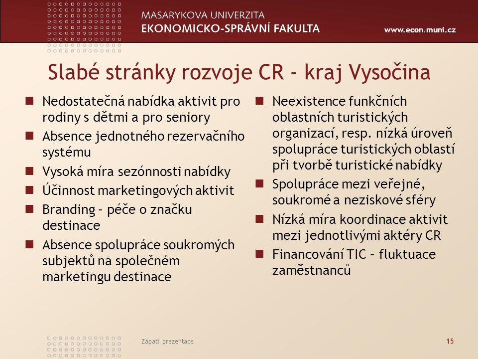 www.econ.muni.cz Slabé stránky rozvoje CR - kraj Vysočina Nedostatečná nabídka aktivit pro rodiny s dětmi a pro seniory Absence jednotného rezervačníh