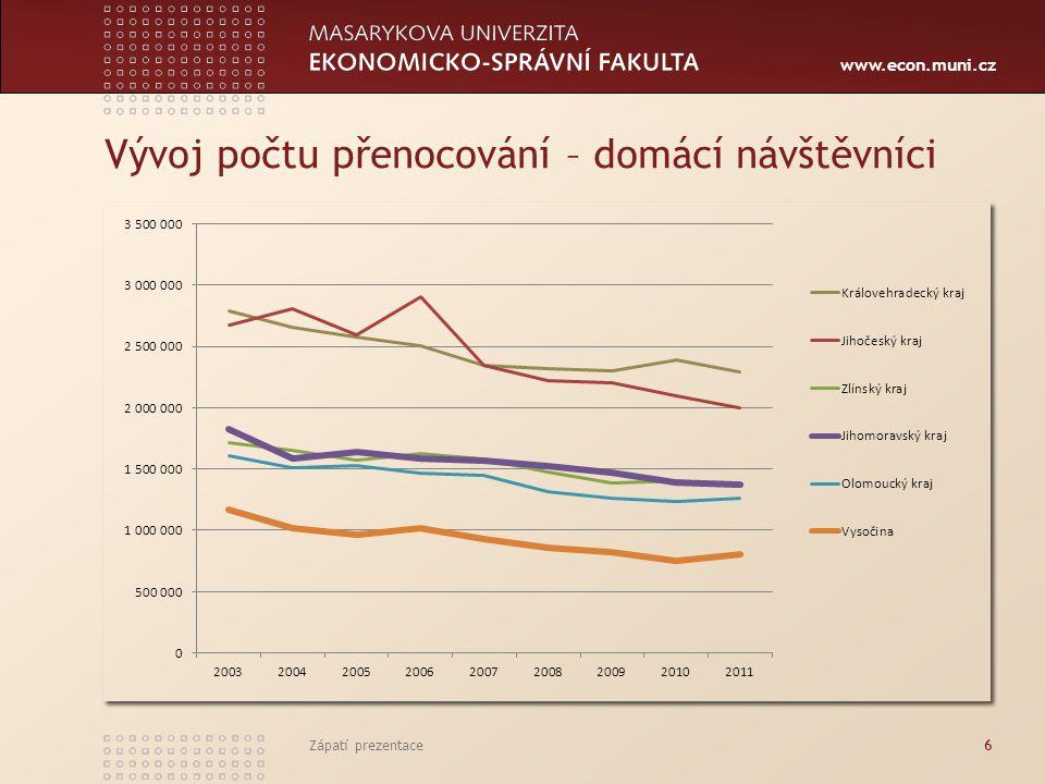 www.econ.muni.cz Vývoj počtu přenocování – domácí návštěvníci Zápatí prezentace6