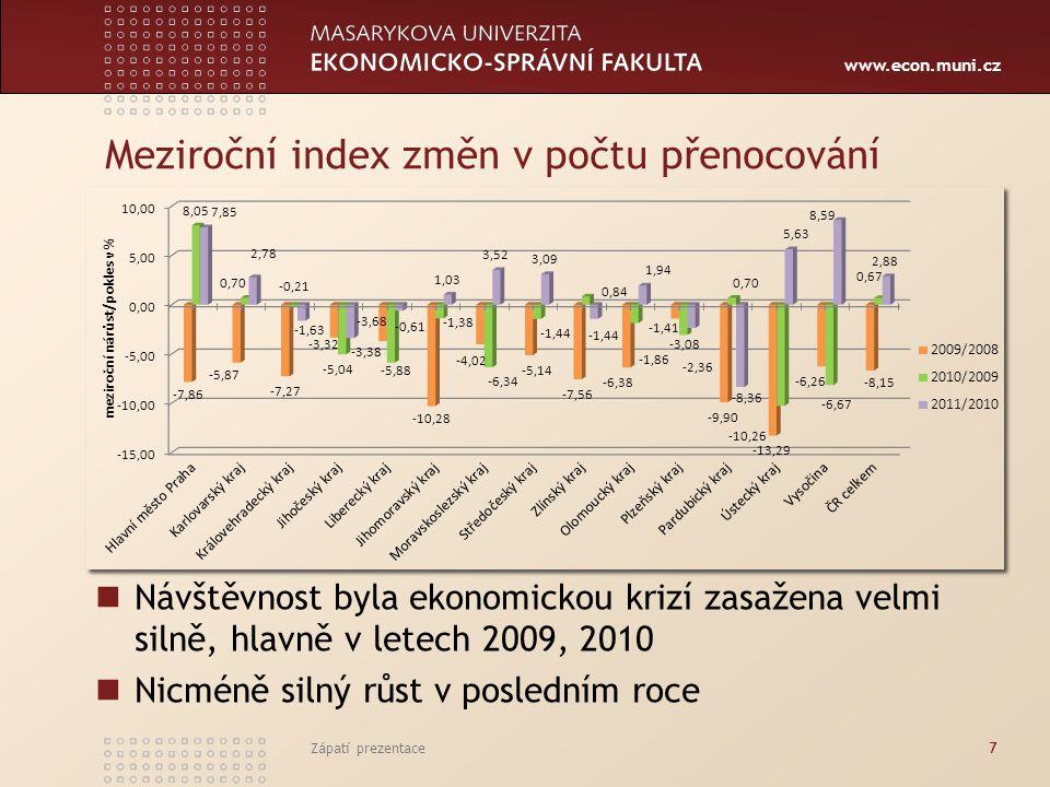 www.econ.muni.cz Meziroční index změn v počtu přenocování Návštěvnost byla ekonomickou krizí zasažena velmi silně, hlavně v letech 2009, 2010 Nicméně silný růst v posledním roce Zápatí prezentace7