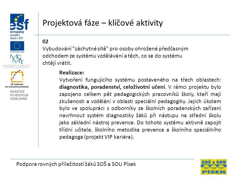 Podpora rovných příležitostí žáků SOŠ a SOU Písek Projektová fáze – klíčové aktivity 02 Vybudování