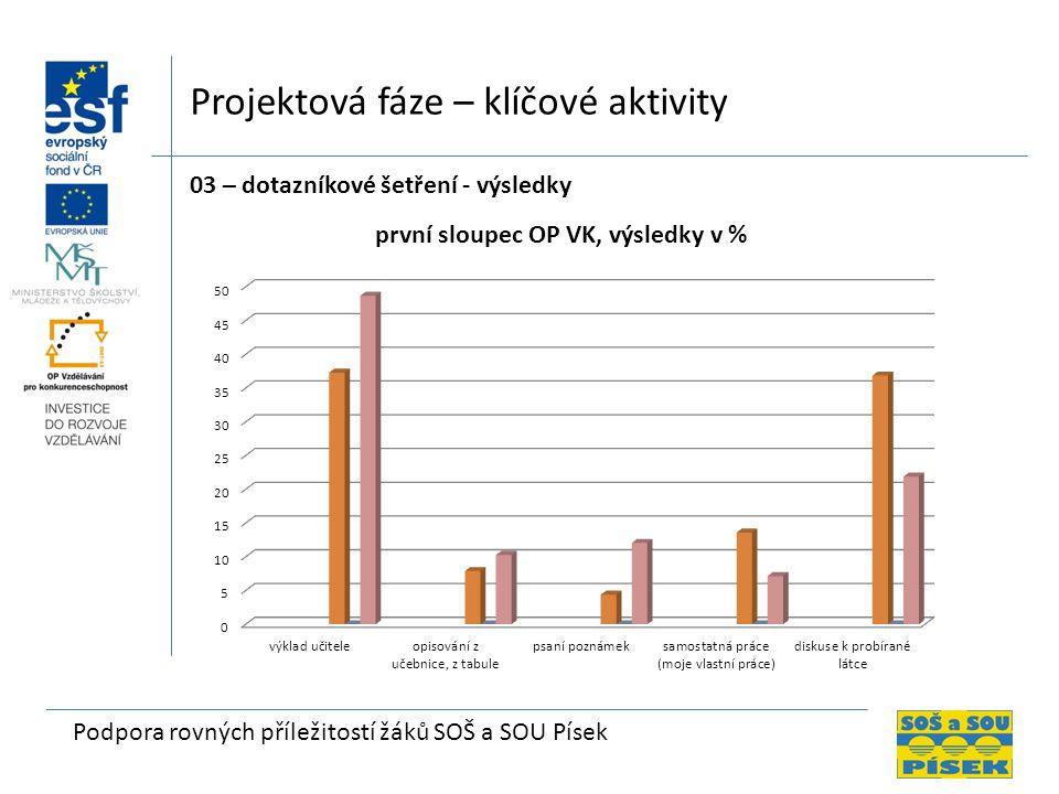 Podpora rovných příležitostí žáků SOŠ a SOU Písek Projektová fáze – klíčové aktivity 03 – dotazníkové šetření - výsledky