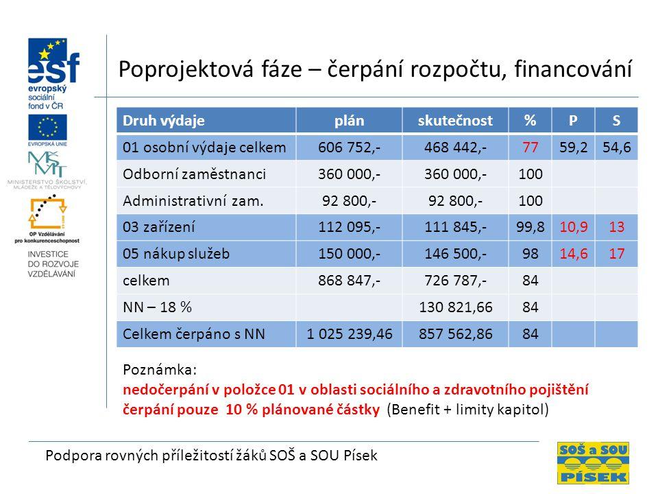 Podpora rovných příležitostí žáků SOŠ a SOU Písek Poprojektová fáze – čerpání rozpočtu, financování Druh výdajeplánskutečnost%PS 01 osobní výdaje celk