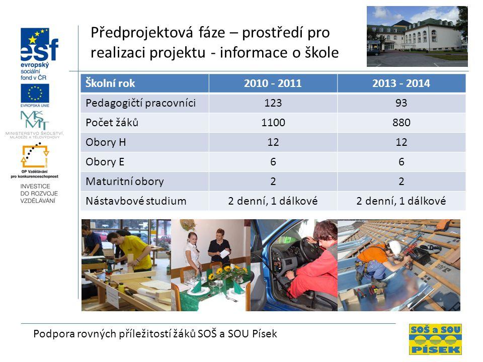 Podpora rovných příležitostí žáků SOŠ a SOU Písek Předprojektová fáze – prostředí pro realizaci projektu - informace o škole Školní rok2010 - 20112013