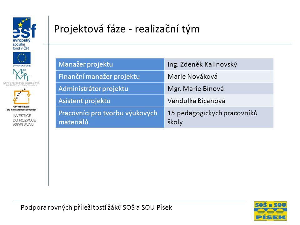 Podpora rovných příležitostí žáků SOŠ a SOU Písek Projektová fáze - realizační tým Manažer projektuIng.