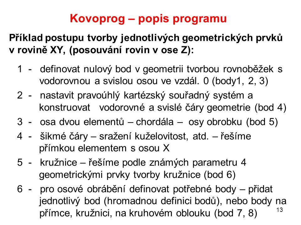 Kovoprog – popis programu Příklad postupu tvorby jednotlivých geometrických prvků v rovině XY, (posouvání rovin v ose Z): 1 - definovat nulový bod v g
