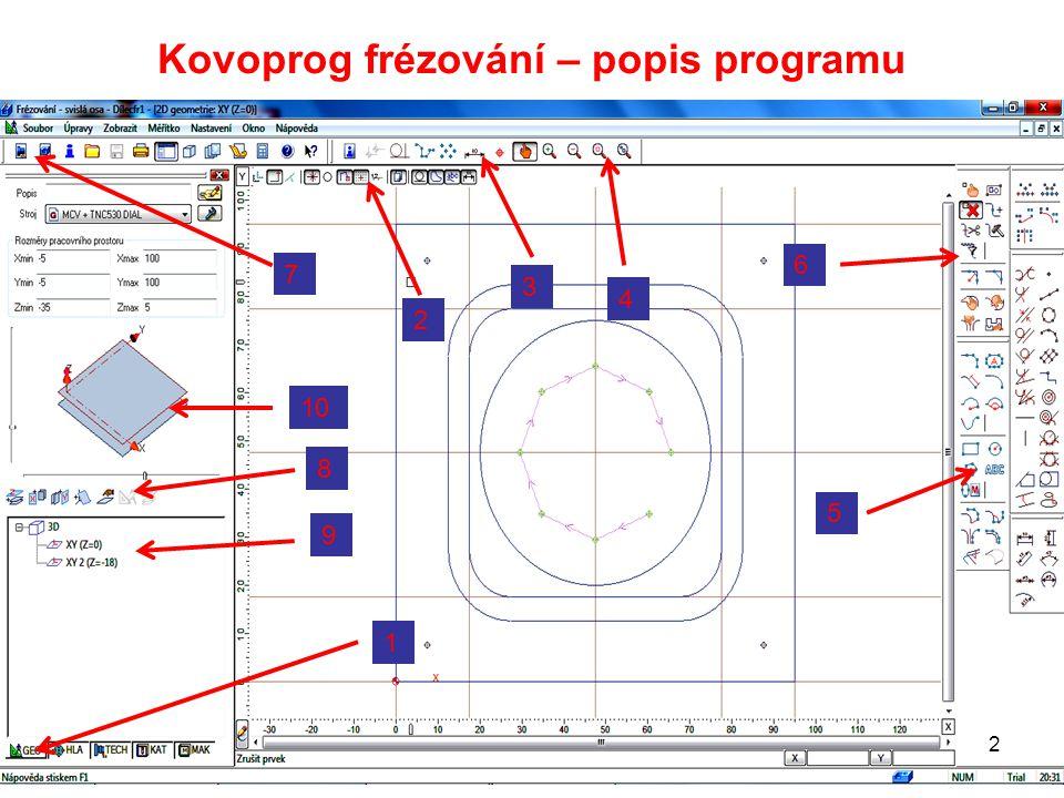 Kovoprog frézování – popis programu Tvorba geometrie – základní prvky : 1- nejprve nastavíme manažer geometrie 2- panel stavu 2D geometrie 3- panel rychlého spuštění panelů prvků 4- panel zmenšení, zvětšení a celkového pohledu 5- panel geometrie 6- panel modifikace 3