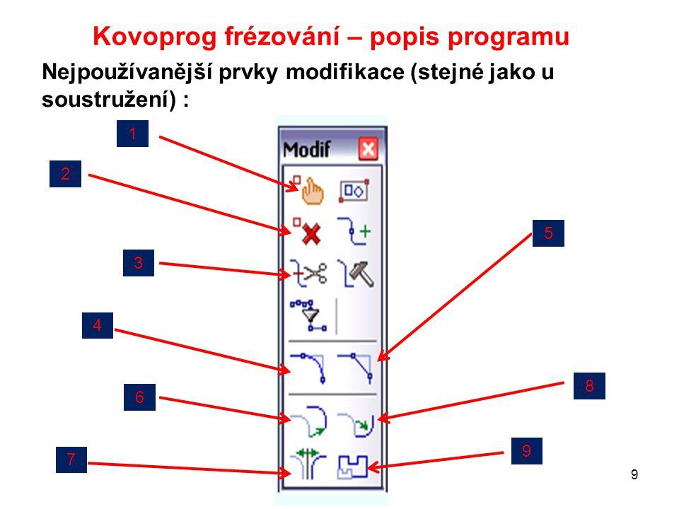 Kovoprog – popis programu Nejpoužívanější prvky modifikace (stejné jako u soustružení): 1 - umožňuje modifikovat doposud nakreslené elementy 2 - ruší (maže) doposud nakreslené elementy 3 - umožňuje vkládat nové body do existující kontury 4 - zaobluje ostrý roh kontury 5 - srazí hranu ostrého rohu 6 - přesunutí kontury 7 - zrcadlení kontury 8 - otočení kontury 9 - změní velikost vybrané kontury (měřítko) 10